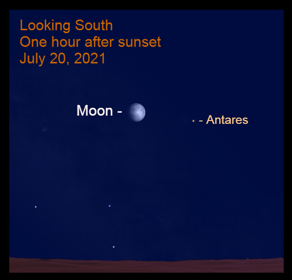 2021, July 20: The bright moon is 8.2° to the left of Antares.