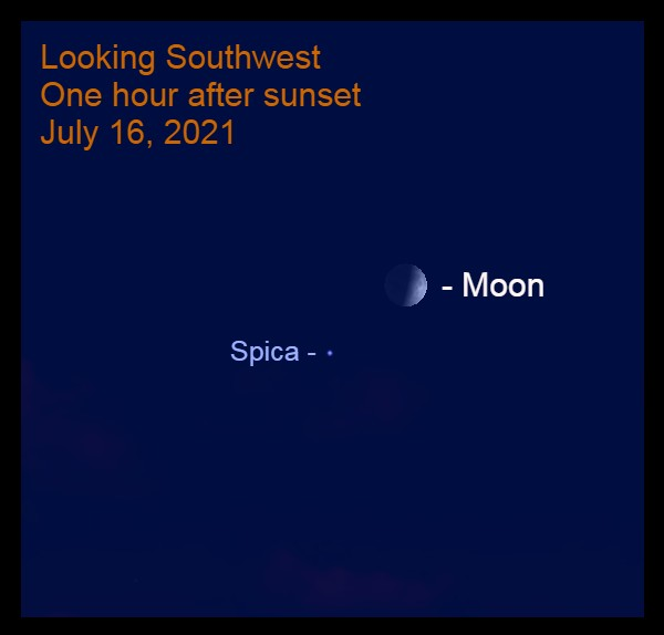 2021, July 16: The thick crescent moon is 6.4° to the upper right of Spica.