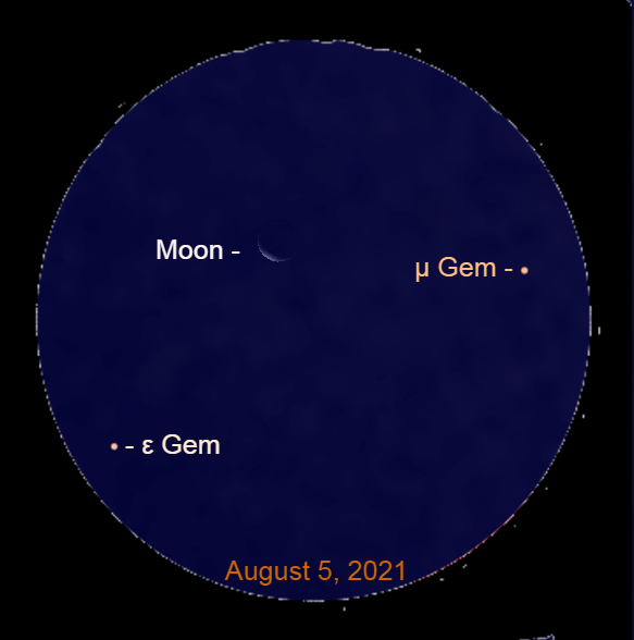 """2021, August 5, 2021: In Gemini this morning, the thinning moon is 3.0° to the upper left of Tejat Posterior, """"the heel,"""" and 3.2° to the upper right of Mebsuta, """"the outstretched paw of the lion."""""""
