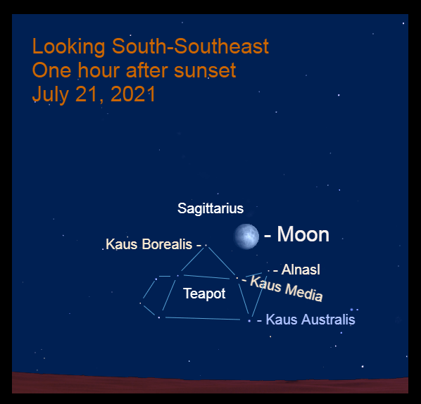 2021, July 21: The bright moon is to the upper right of Sagittarius.