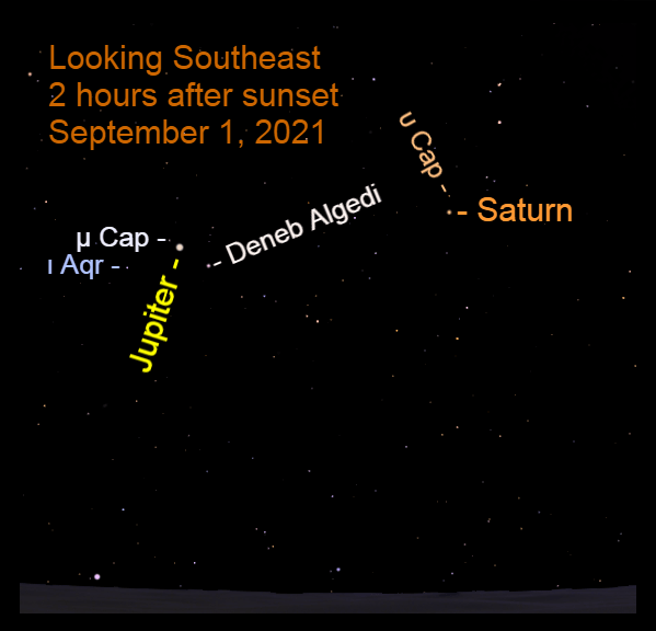 2021, September 1: Two hours after sunset, use a binocular to find the starry background with Jupiter and Saturn.
