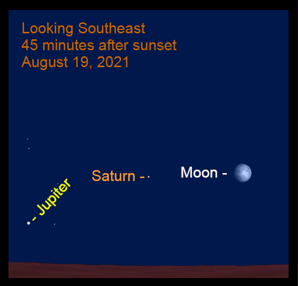 2021, August 19: Saturn is to the left of the moon, while Jupiter is to the lower left of the Ringed Wonder.