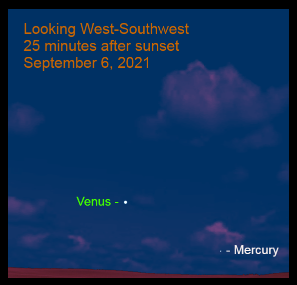 2021, September 6: Mercury is low in the west-southwest, 25 minutes after sunset.