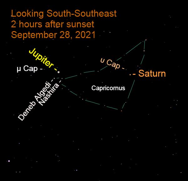 2021, September 28: Jupiter and Saturn are retrograding in Capricornus.