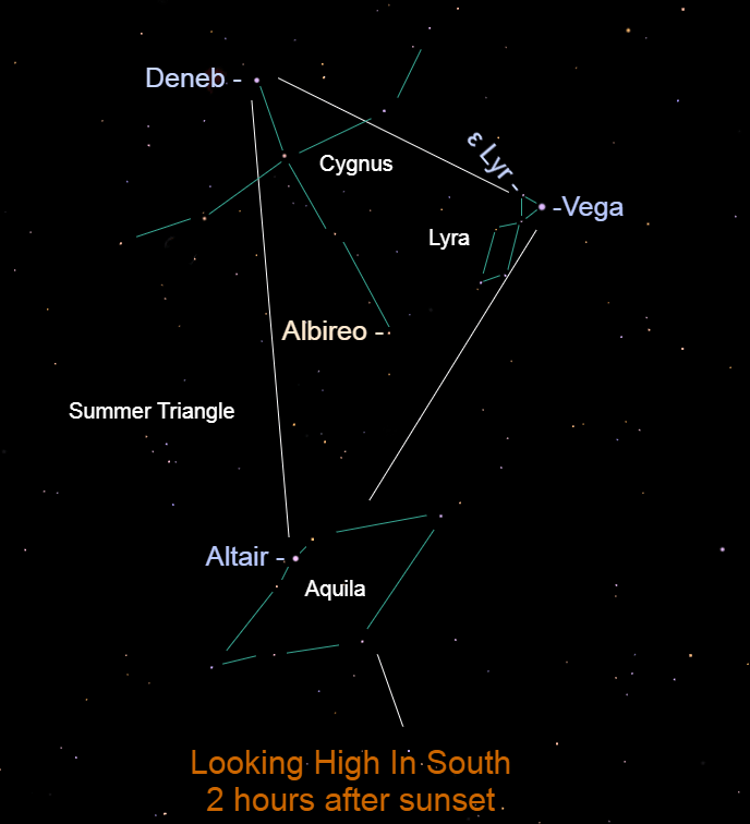 2021, September 24: The Summer Triangle is high in the southern sky two hours after sunset.