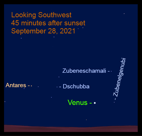 2021, September 28: Forty-five minutes after sunset Venus is 5.7° to the left of Zubenelgenubi.