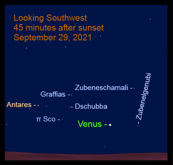 2021, September 29: Forty-five minutes after sunset, brilliant Venus is low in the southwest, 11.1° to the lower right of Dschubba.
