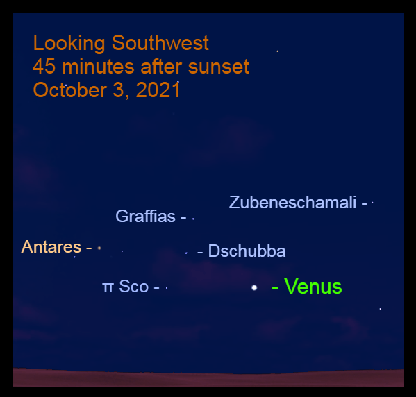2021, October 3: After sunset, Venus is low in the southwest, 6.6° to the lower right of Dschubba.