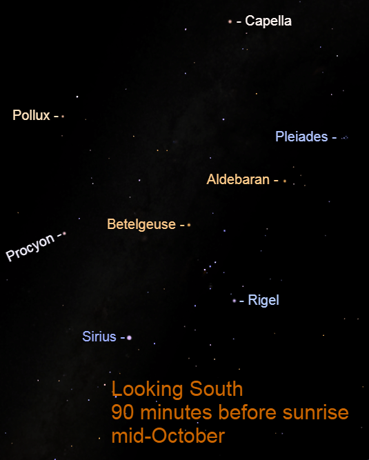 2021, October 16: The bright stars of the Orion region of the sky are in the south before morning twilight begins.
