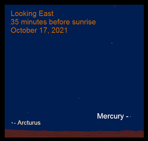 2021, October 17: Arcturus is making its first morning appearance in the east-northeast before sunrise. Mercury is beginning its best morning appearance of the year.