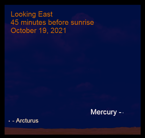 2021, October 19: Mercury is low in the east before sunrise.