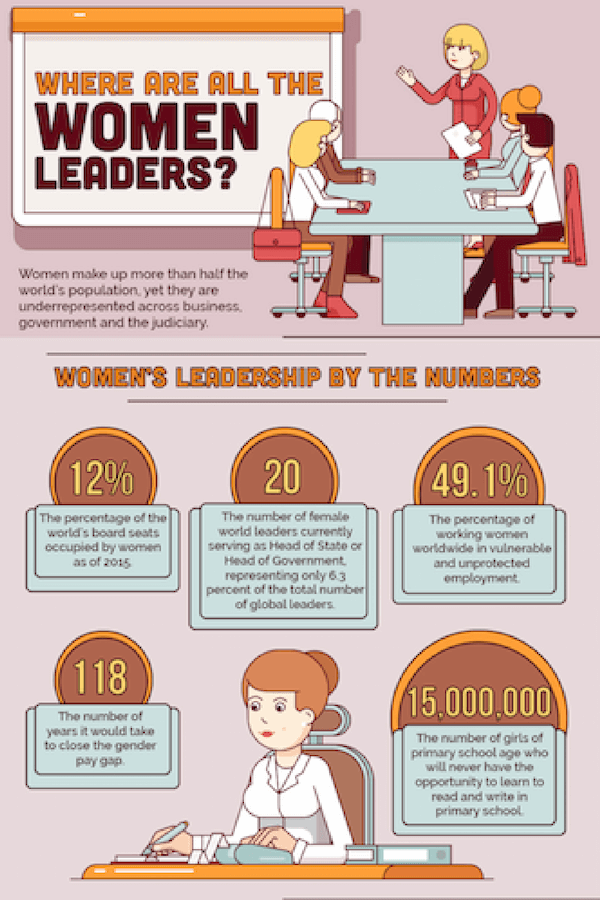 Women leaders Infographic