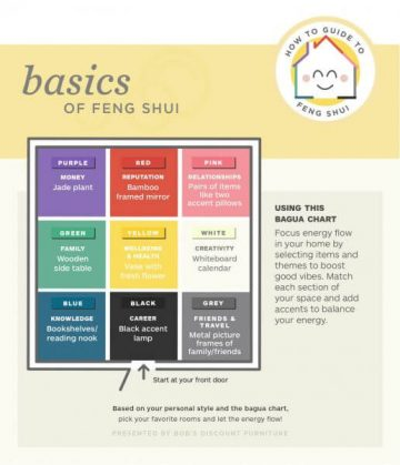 Relieve stress by applying feng shui principles