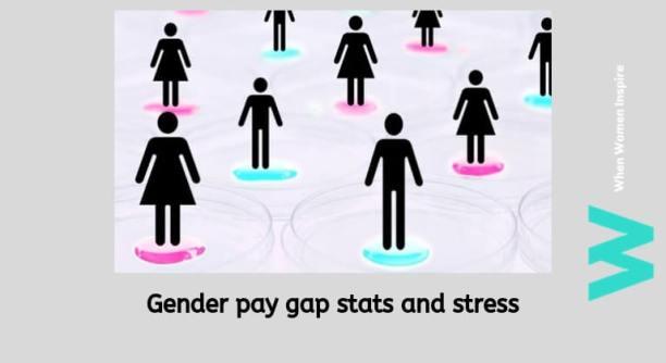Pay gap between men and women