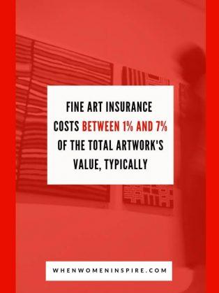 fine art insurance price