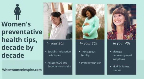 妇女的预防保健技巧