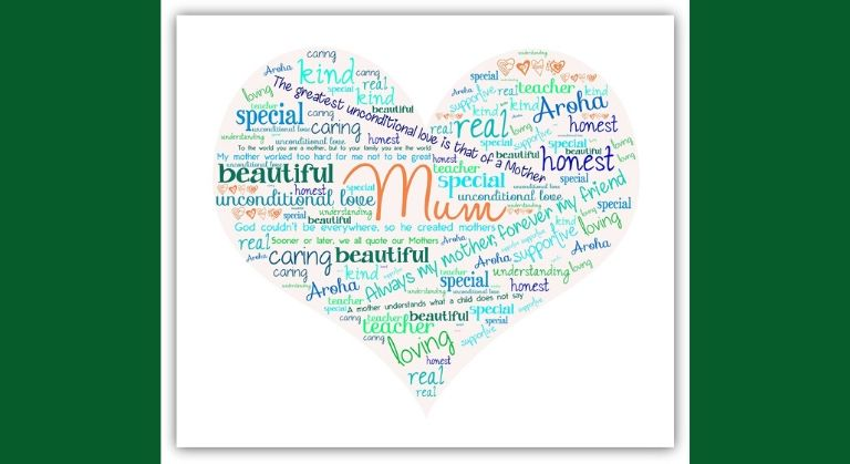 Mum words art is a great present