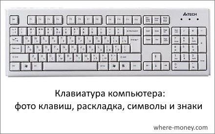 Клавиатура компьютера: раскладка, фото, назначение клавиш ...
