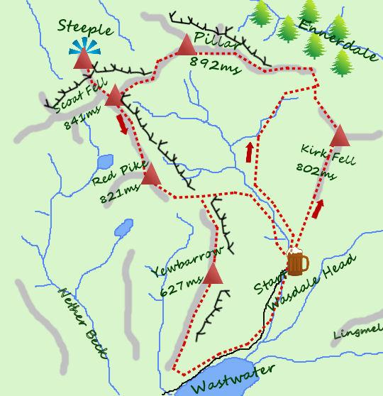 Pillar map