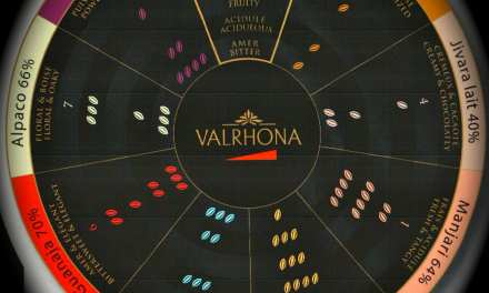 Valrhona Chocolate Wheel of Flavor