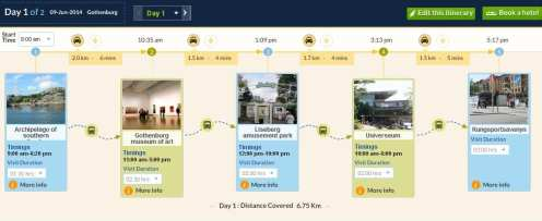itinerary-planner-tool http://www.triphobo.com/