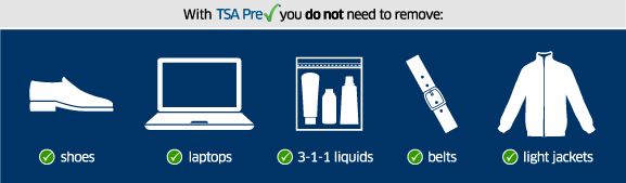 TSA Pre check graphic - flying for the first time step by step