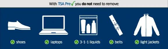 TSA Pre check graphic