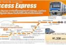 AccessExpress From Narita to Haneda Asakusa higashi ginza tokyo Shimbashi Shinagawa 4