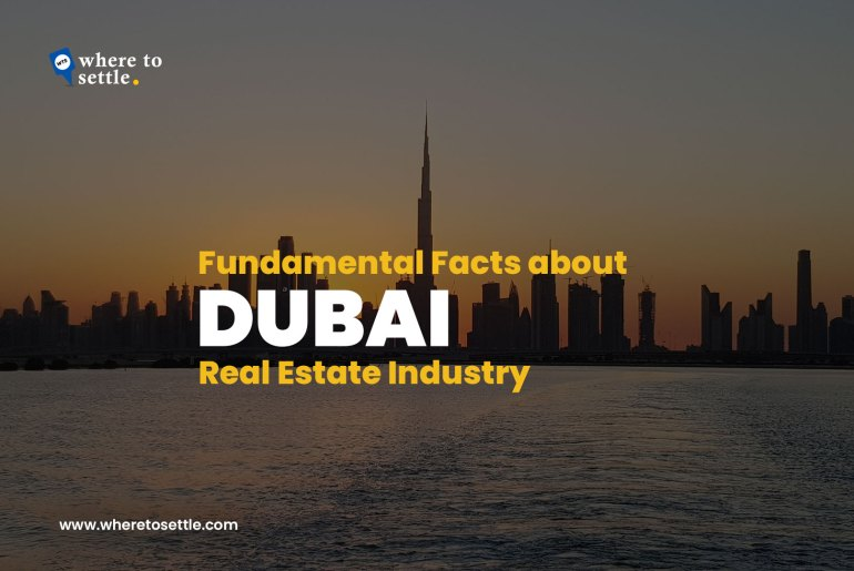 Facts about Dubai Real Estate Industry