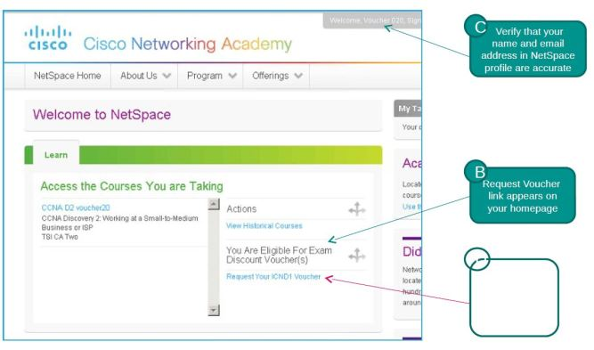 cisco networking certification