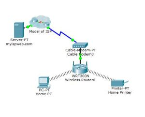 Monitor network topology