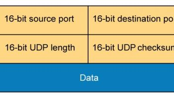 TCP vs  UDP - Does reliability is all you need? Or do you