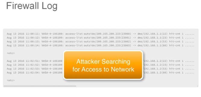 Describing Security Data Collection Firewall Log