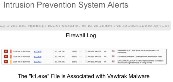 Intrusion Prevention System (IPS) Alerts