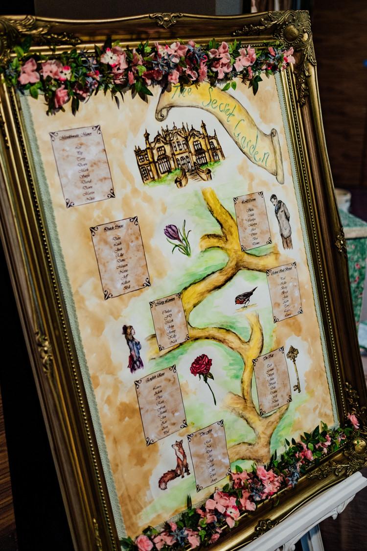 Table Plan Illustrated Whimsical Gold Frame Floral Flowers Boho DIY Secret Garden Wedding https://bibandtuckerphotography.co.uk/
