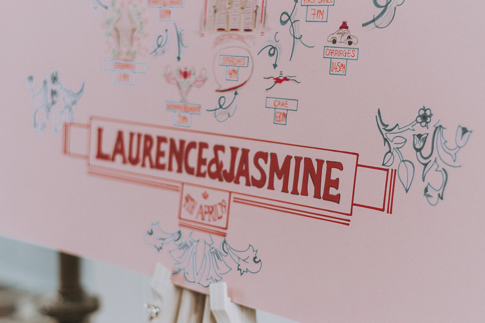 Illustrated Painted Order of the Day Sign Signage Pink Red Wes Anderson William Morris Wedding Ideas Jessica Hill Photography