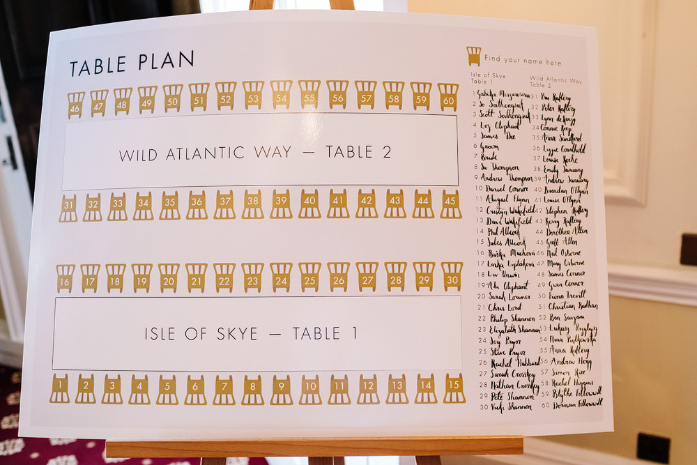 Table Plan Seating Chart Royal Hospital Chelsea Wedding Kristian Leven Photography