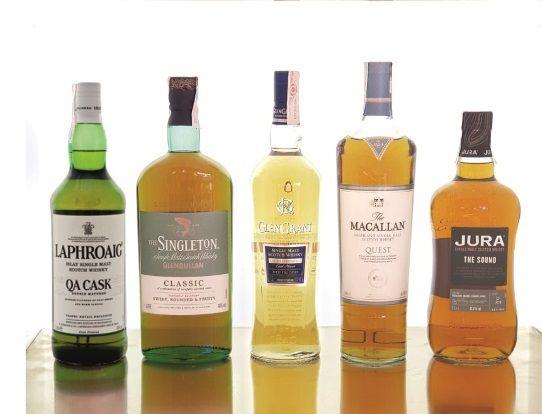 Como vamos a celebrar el Día Mundial del Whisky