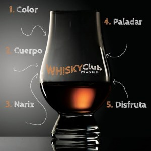 Whisky Club Madrid