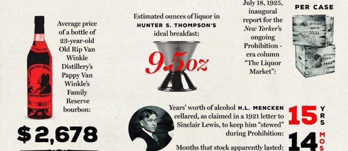 Ein Ausschnitt aus der Infografik bei Signature-reads.com