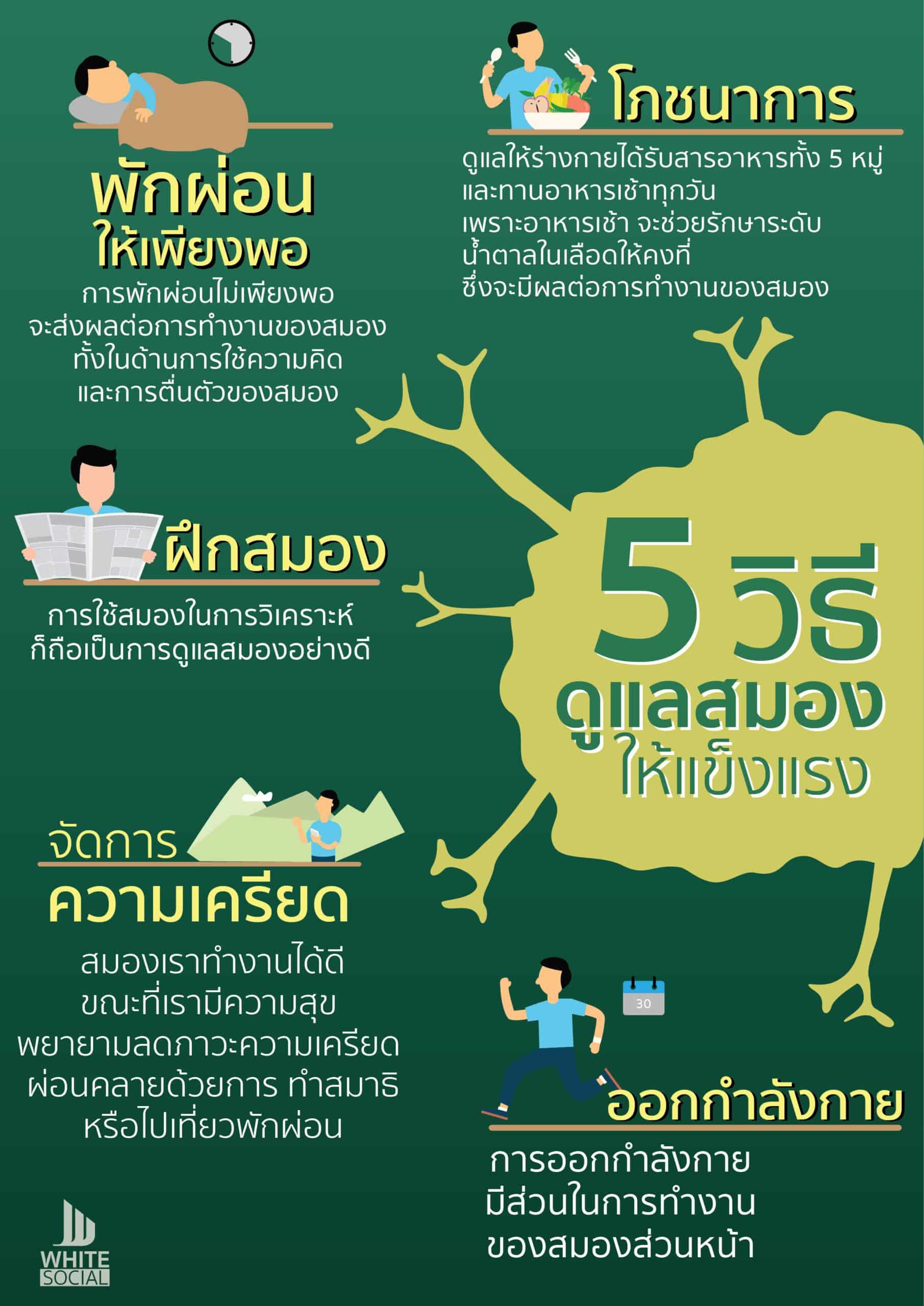 5 วิธีดูแลสมองให้แข็งแรง