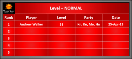 Level-Normal