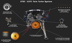 Fast Intentions Twin Turbo System Nissan 370Z 2009