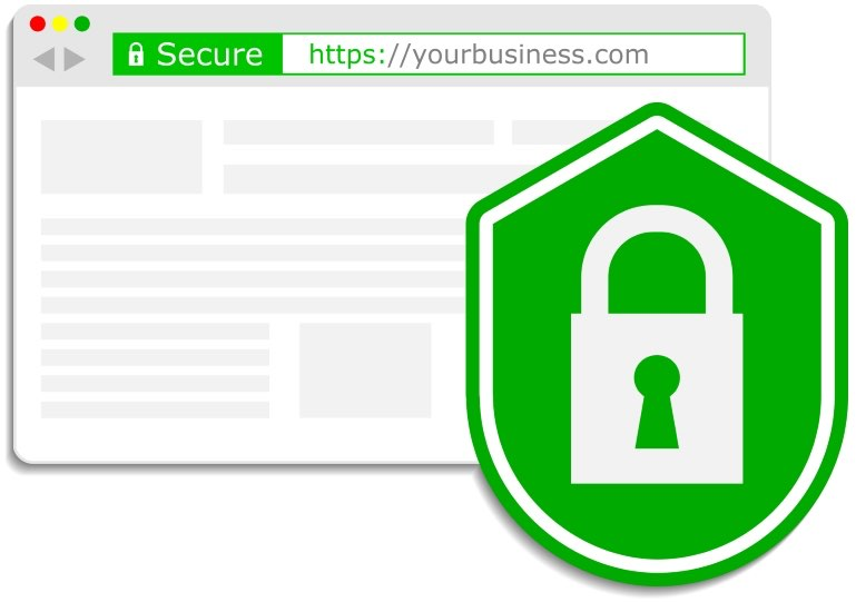 The Importance Of SSL Certificates To Search Engines