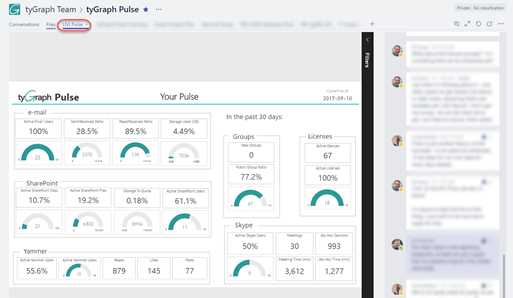 which premium sku is needed to embed power bi reports in sharepoint