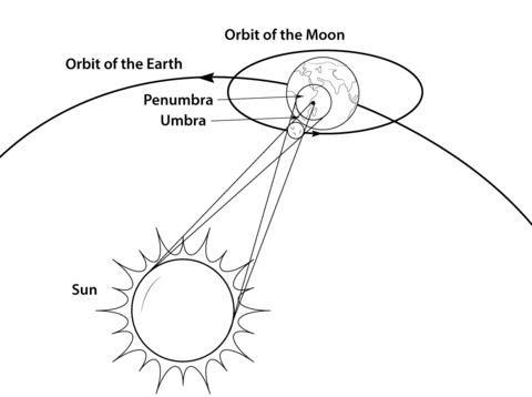 geometry of a total solar eclipse coloring page free