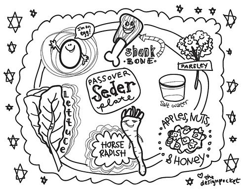 passover crafts color your seder plate coloring page craft