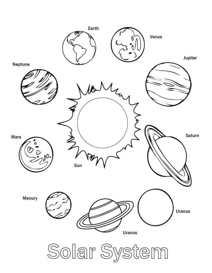 planet coloring pages collection space activities solar