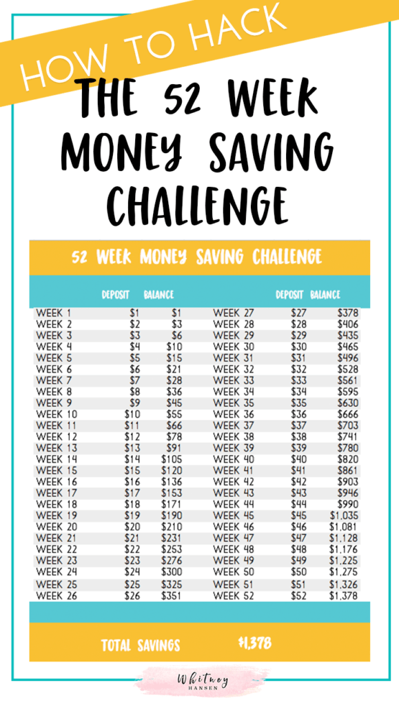 The 52 Week Money Saving Challenge And Special Hack