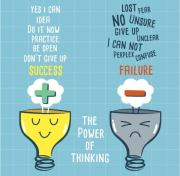 Maintain A Successful Thinking Pattern